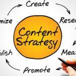 Comment créer une stratégie de marketing de contenu qui gagne des parts de marché