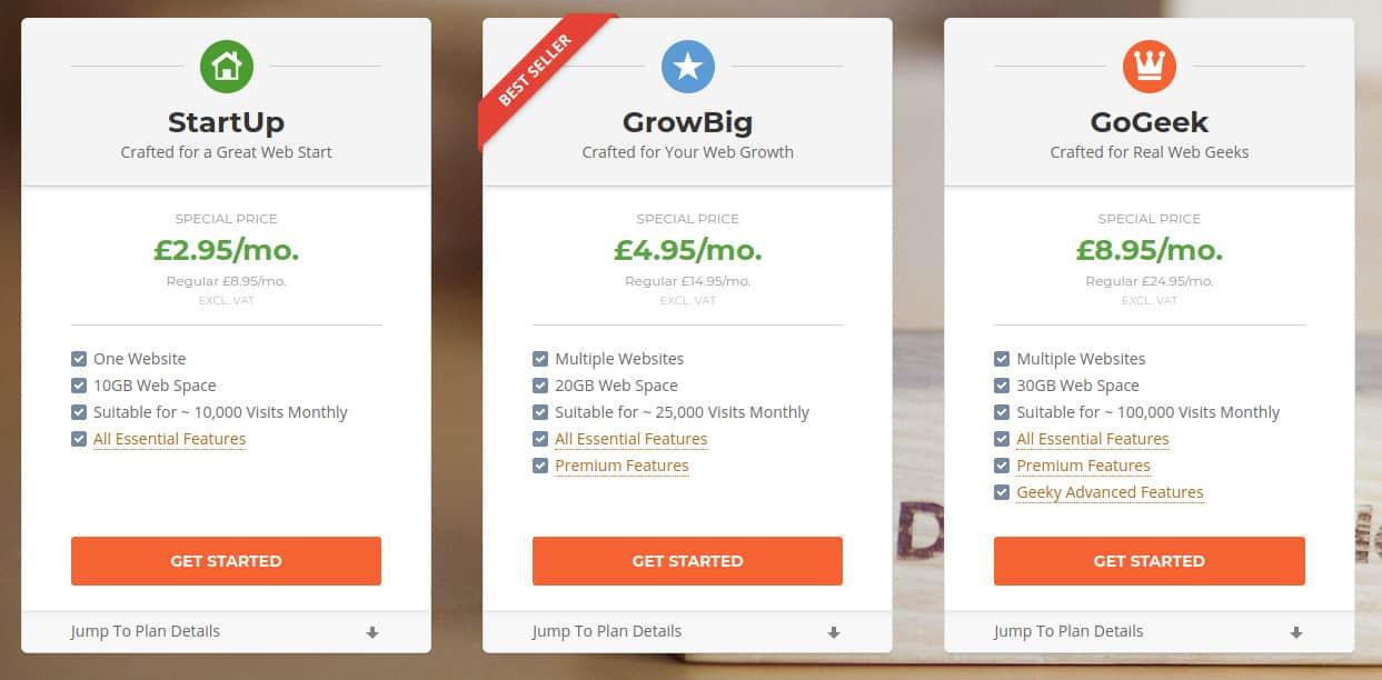 combien ça coûte pour démarrer un blog
