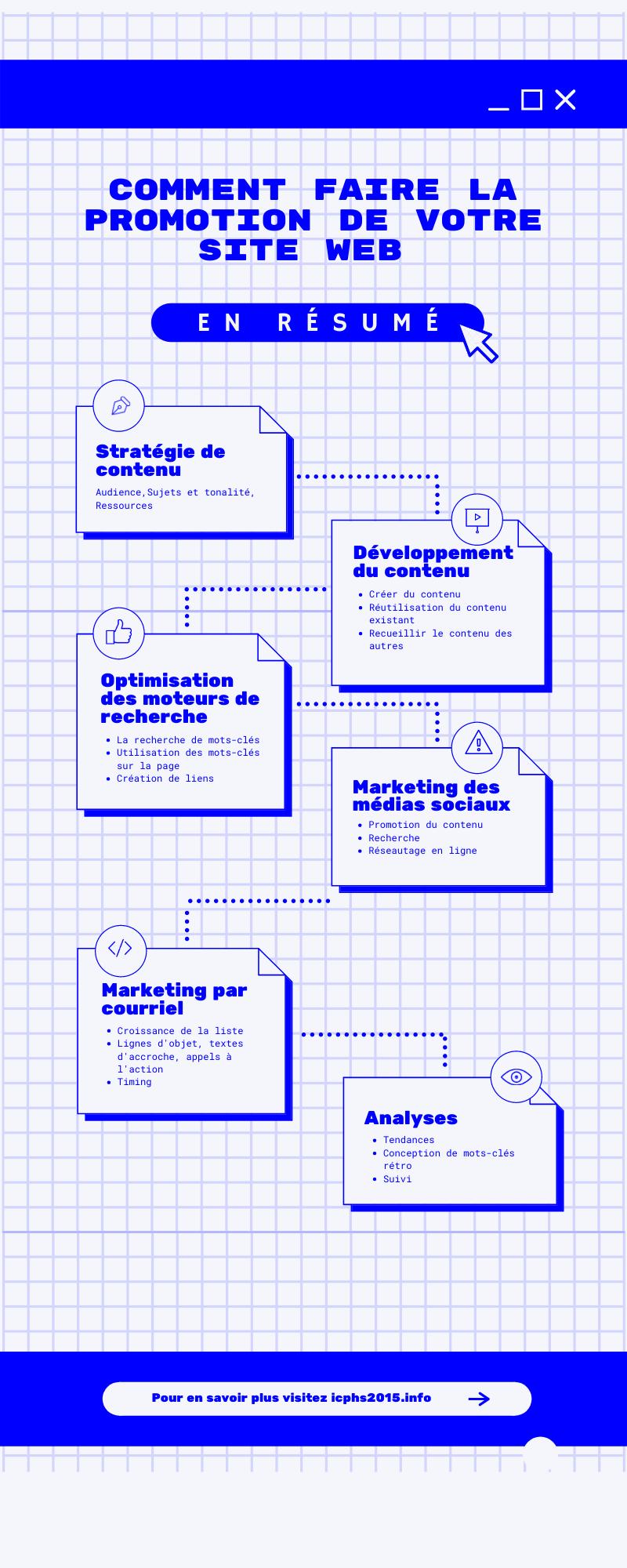 Comment faire la promotion de votre site web en résumé
