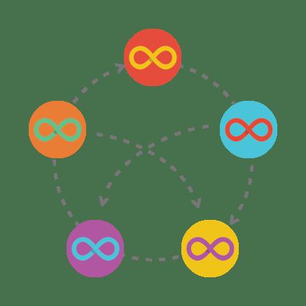 Comment contruire le maillage interne pour votre website : QUAND, POURQUOI ET COMMENT ?
