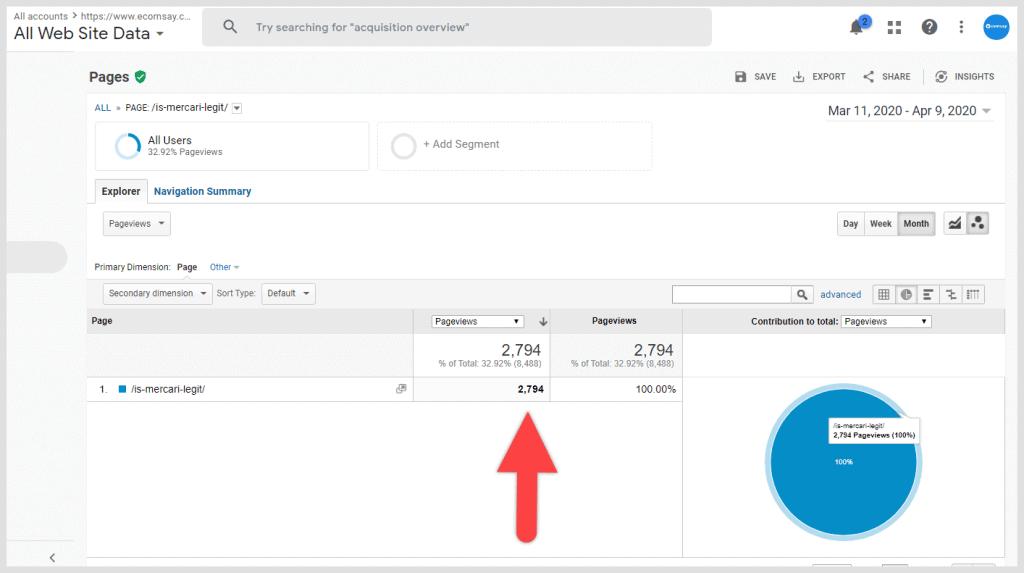 Google Analytics Pageviews