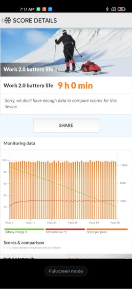 Capture d'écran de référence de la batterie du Xiaomi Mi 11 2K