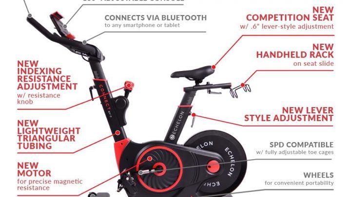 Test de l'Echelon EX3 Smart Connect Max : Un excellent choix de vélo d'exercice à domicile