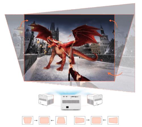 Test du BenQ X1300i, Un projecteur de jeu au prix raisonnable et verdict !