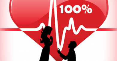 Applications pour tester votre amour pour Android et iOS